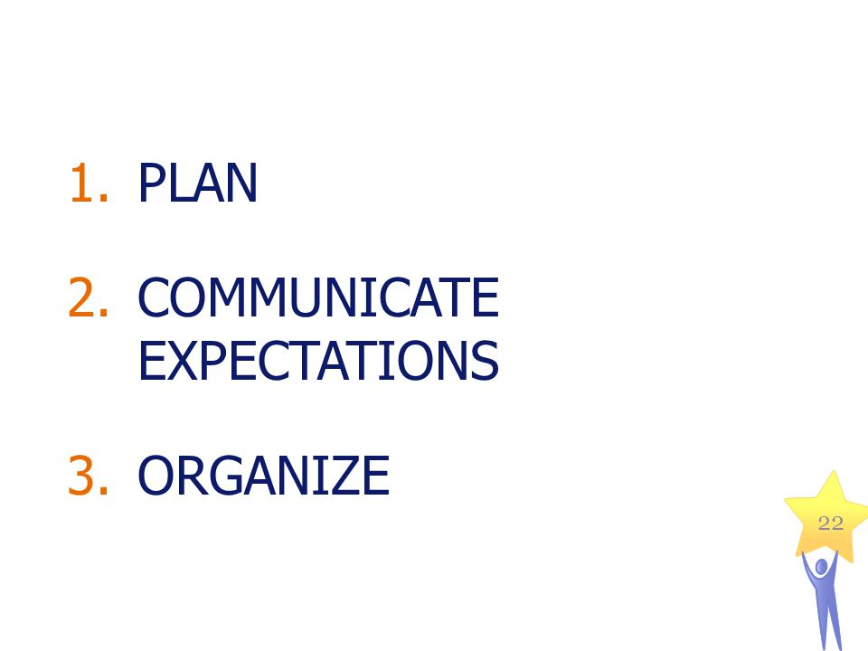 PLAN COMMUNICATE EXPECTATIONS ORGANIZE