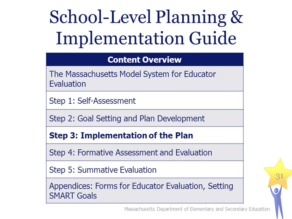 School-Level Planning & Implementation Guide