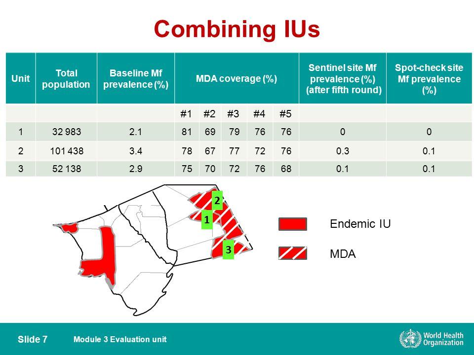 Combining IUs 2 1 Endemic IU 3 MDA #1 #2 #3 #4 #5 Unit