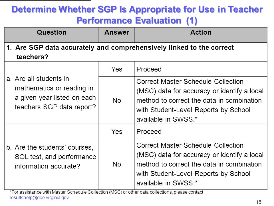 Determine Whether SGP Is Appropriate for Use in Teacher Performance Evaluation (2)