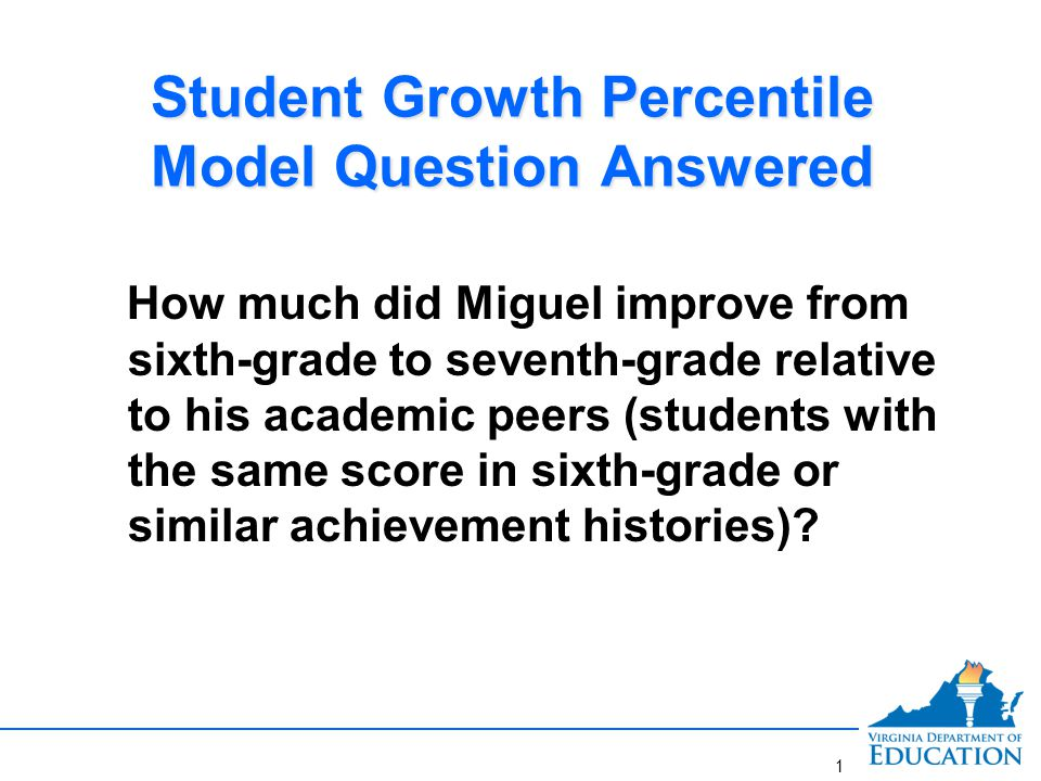 Student Growth Percentile Characteristics