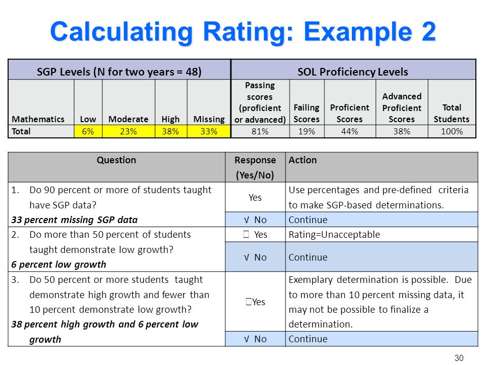 Calculating Rating: Example 2