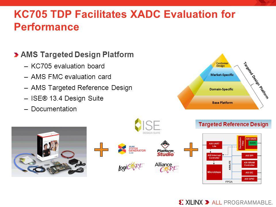KC705 TDP Facilitates XADC Evaluation for Performance