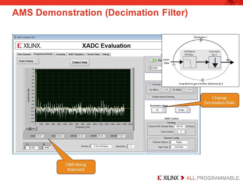 AMS Demonstration (Decimation Filter)