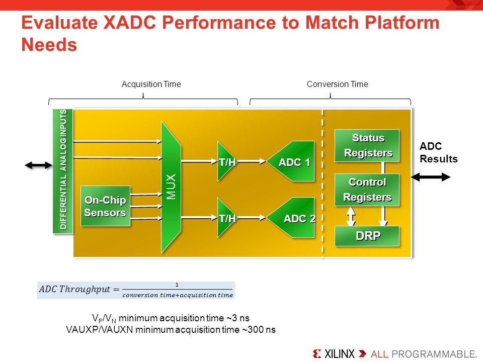 Evaluate XADC Performance to Match Platform Needs