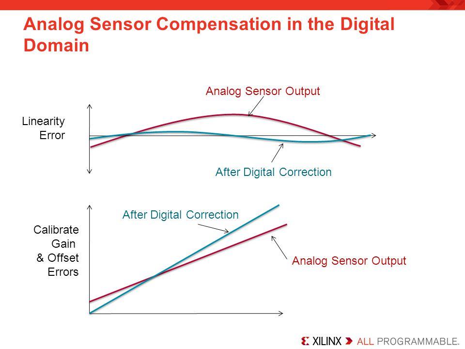 Analog Sensor Compensation in the Digital Domain