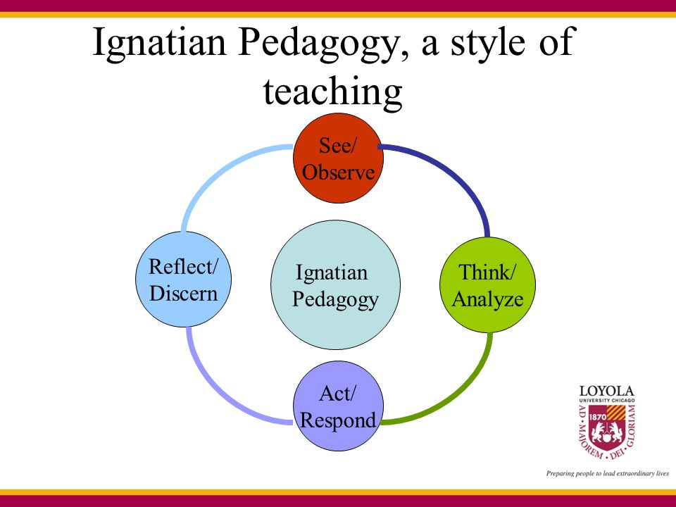Ignatian Pedagogy, a style of teaching