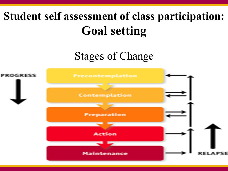Student self assessment of class participation: Goal setting