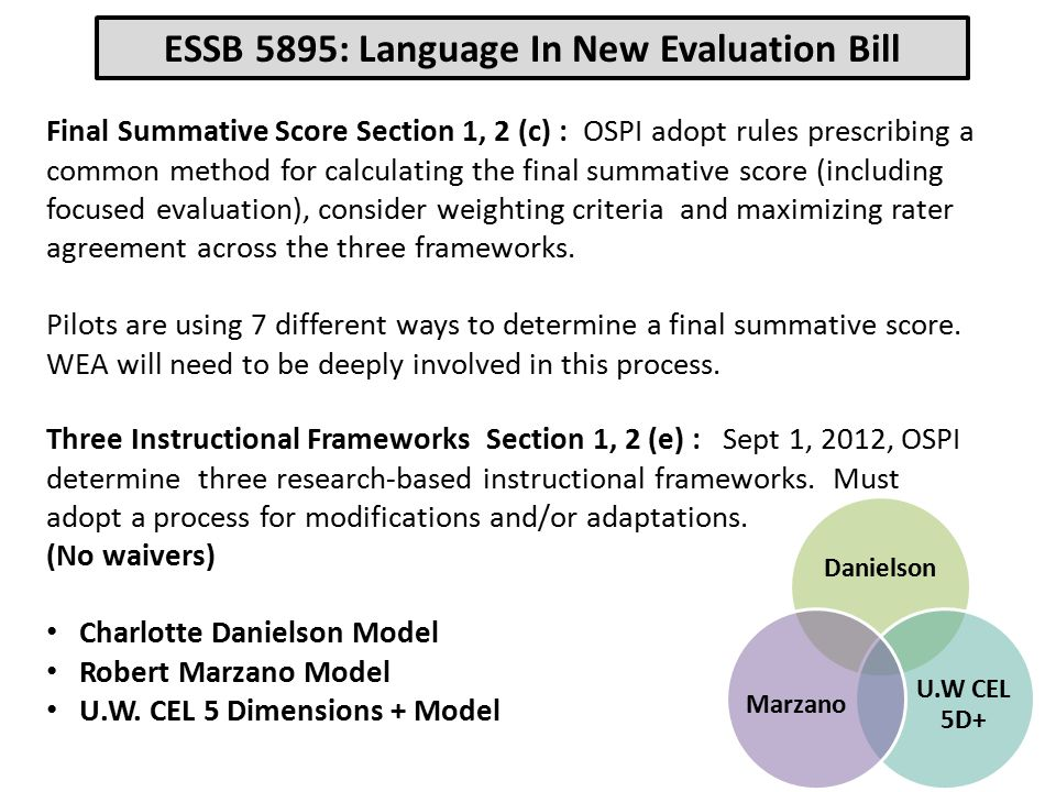 ESSB 5895: Language In New Evaluation Bill