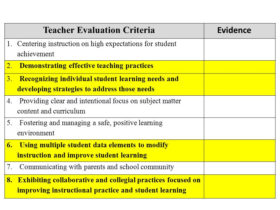 Teacher Evaluation Criteria