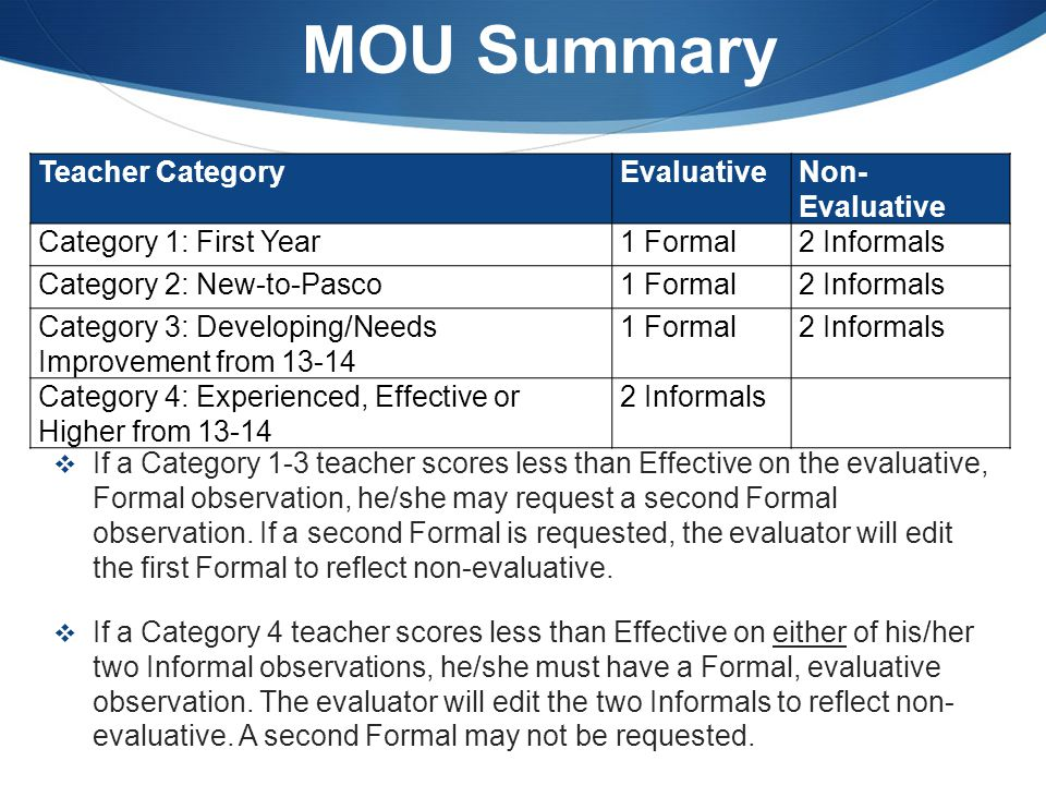 MOU Summary Teacher Category Evaluative Non-Evaluative