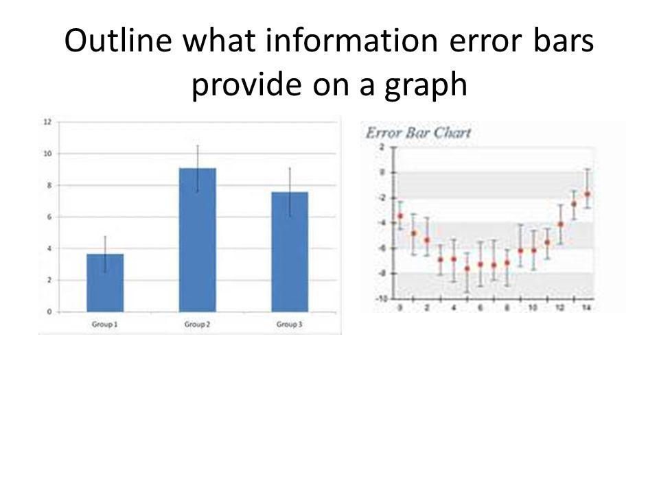 Outline what information error bars provide on a graph