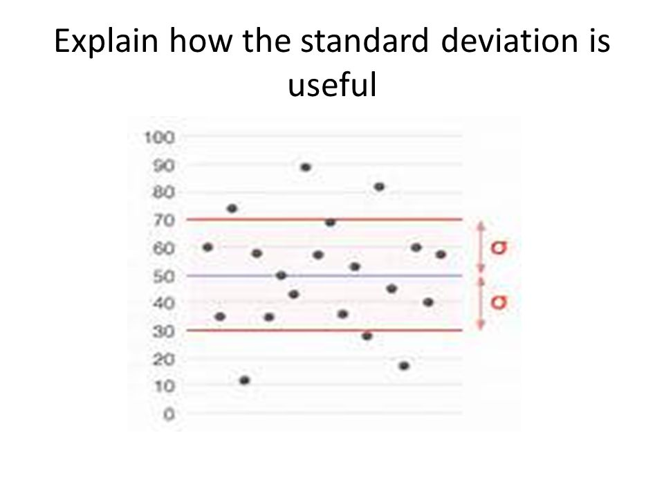 Explain how the standard deviation is useful