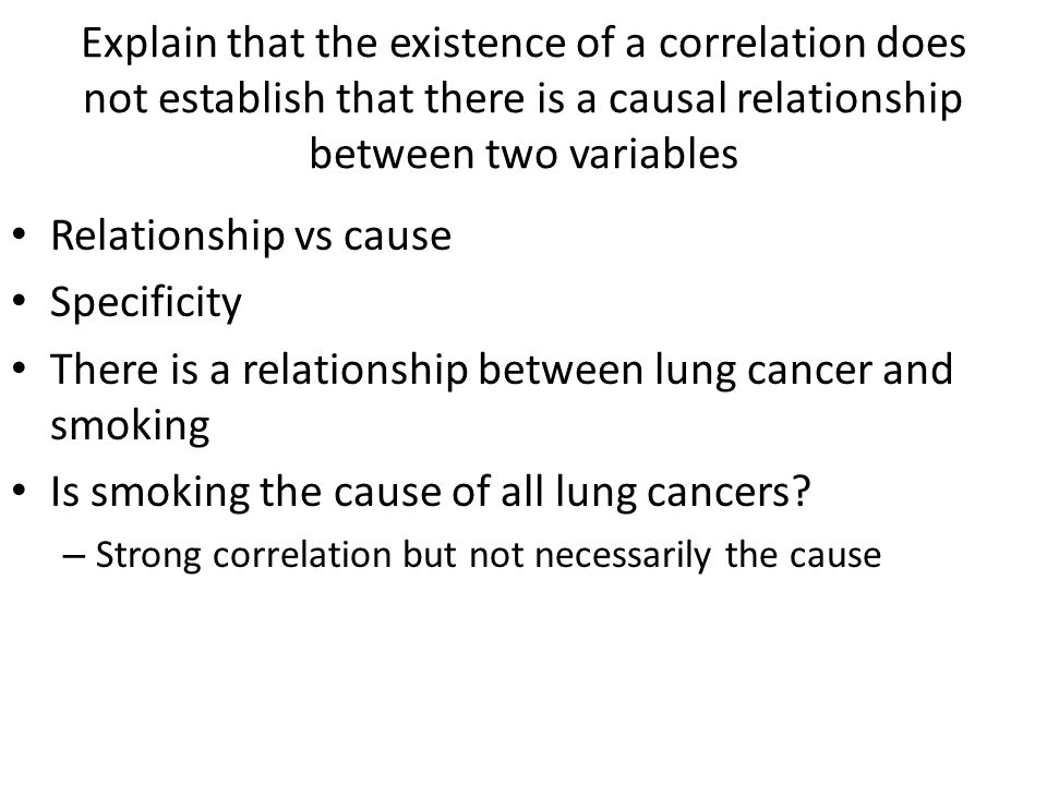 There is a relationship between lung cancer and smoking