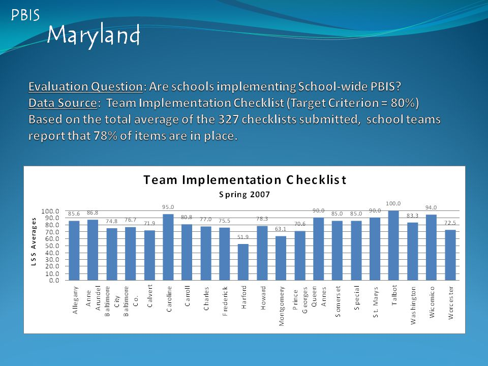Evaluation Question: Are schools implementing School-wide PBIS