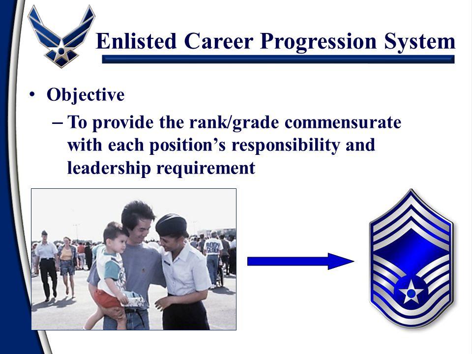 Enlisted Career Progression System
