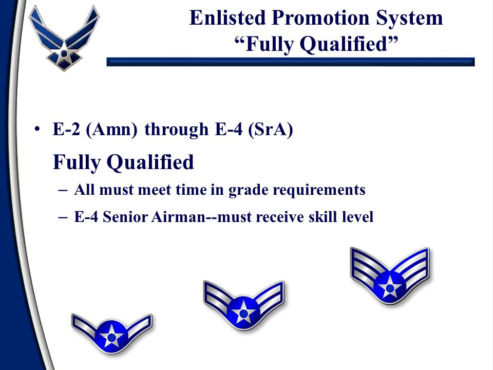 Enlisted Promotion System Fully Qualified