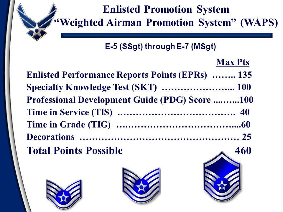 Enlisted Promotion System Weighted Airman Promotion System (WAPS)