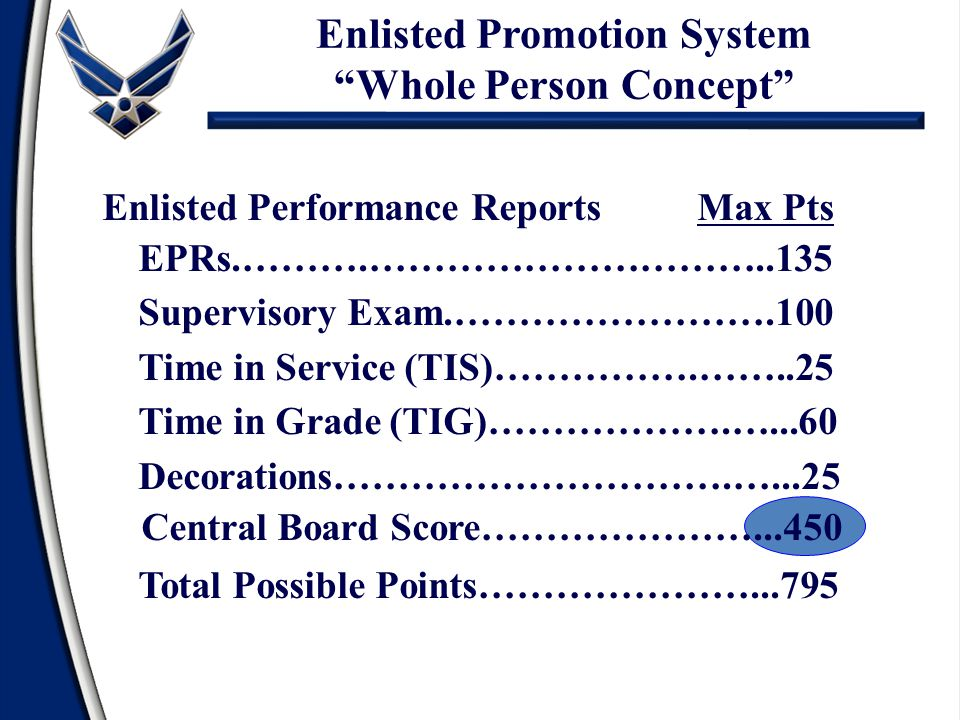 Enlisted Promotion System Whole Person Concept