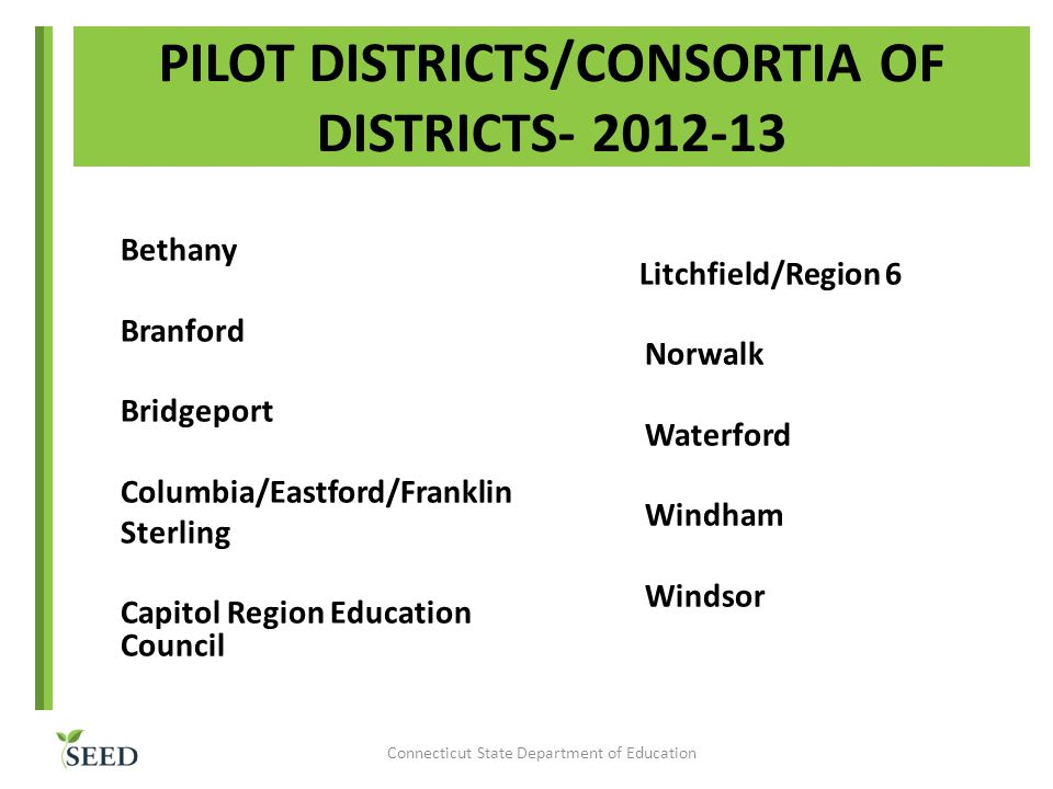 PILOT DISTRICTS/CONSORTIA OF DISTRICTS- 2012-13