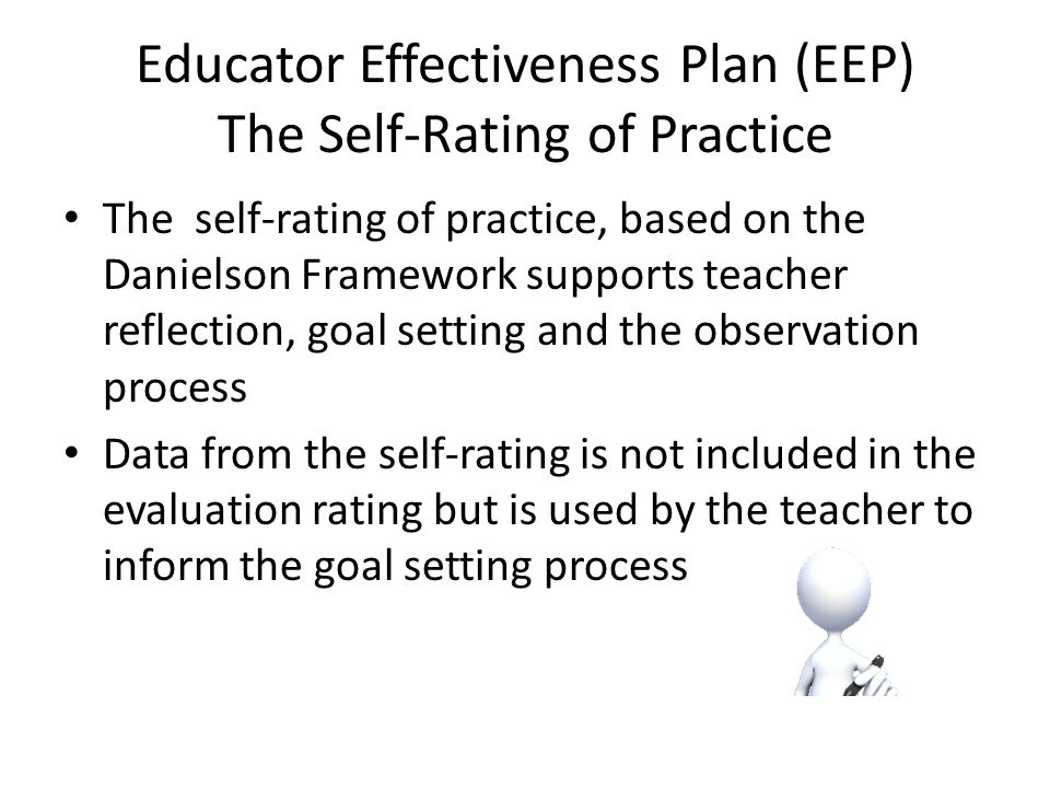 Educator Effectiveness Plan (EEP) The Self-Rating of Practice