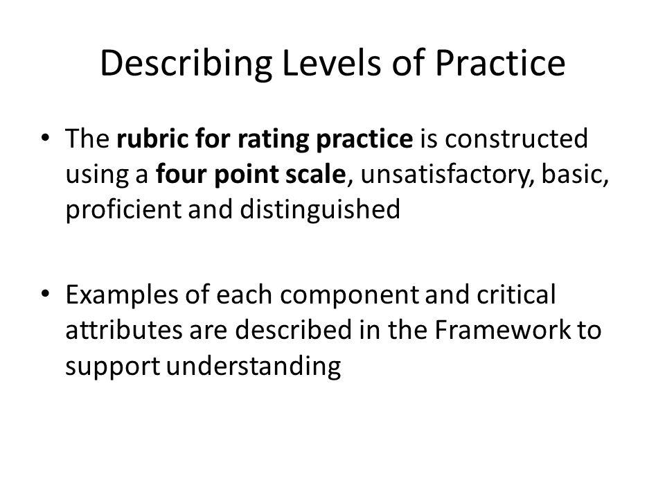 Describing Levels of Practice
