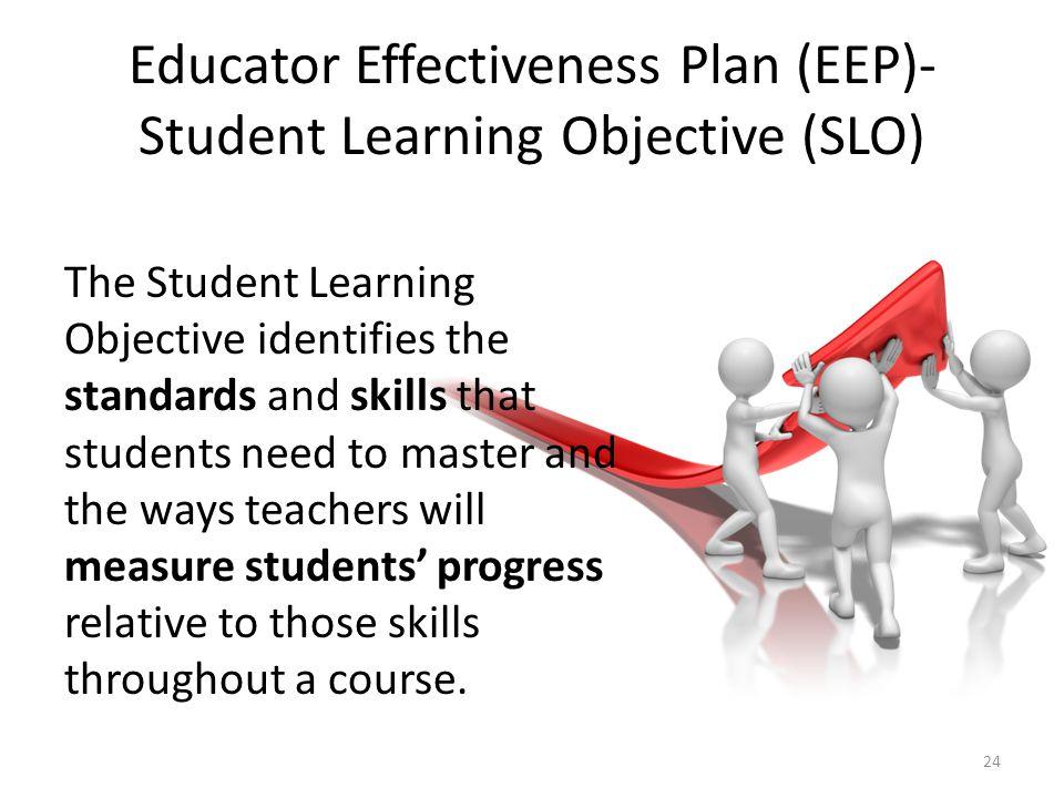 Educator Effectiveness Plan (EEP)-Student Learning Objective (SLO)