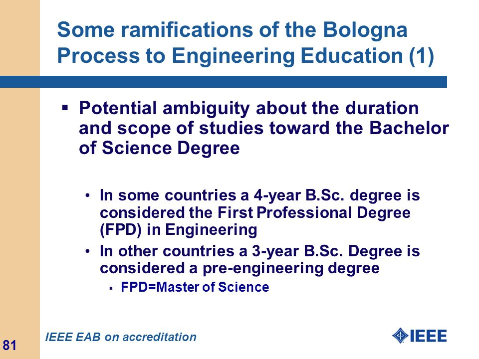 Some ramifications of the Bologna Process to Engineering Education (1)