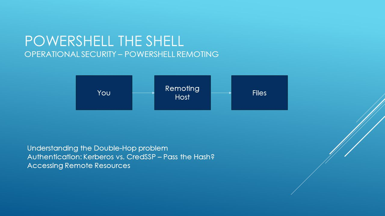 PowerShell the Shell Operational Security – PowerShell Remoting