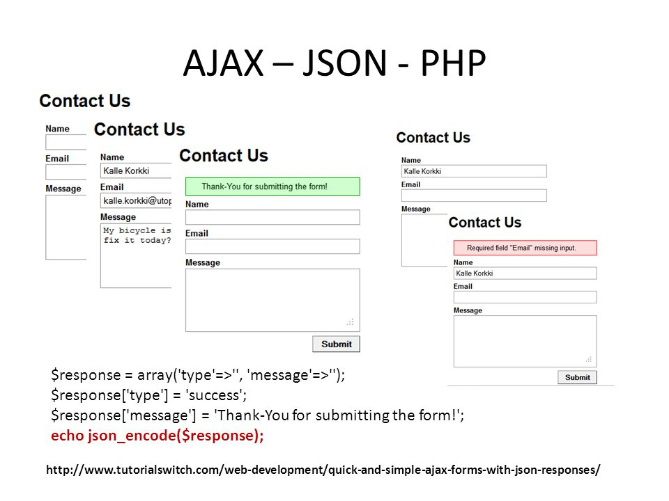 AJAX – JSON - PHP $response = array( type => , message => );
