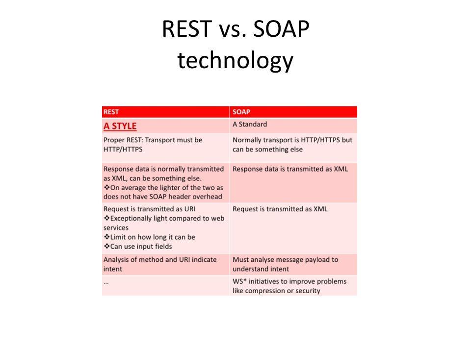 REST vs. SOAP technology