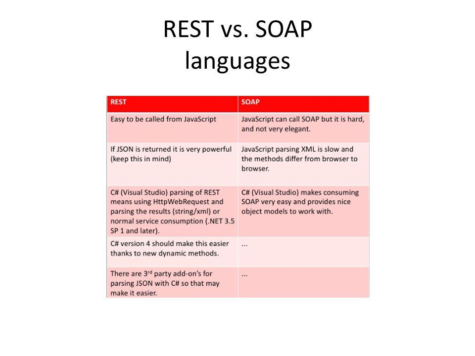 REST vs. SOAP languages