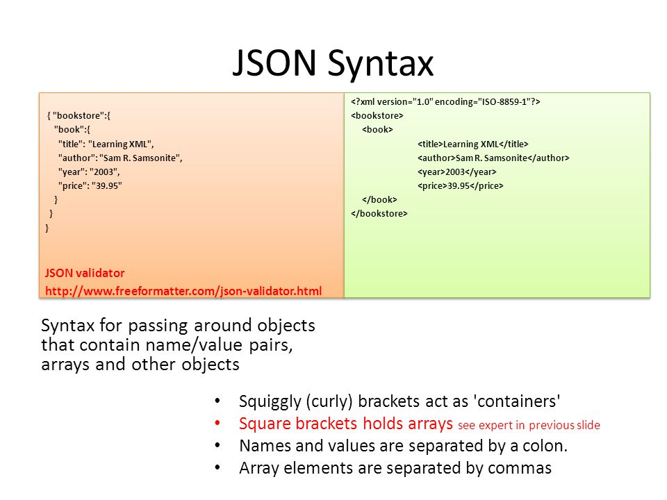 JSON Syntax { bookstore :{ book :{ title : Learning XML , author : Sam R. Samsonite , year : 2003 ,