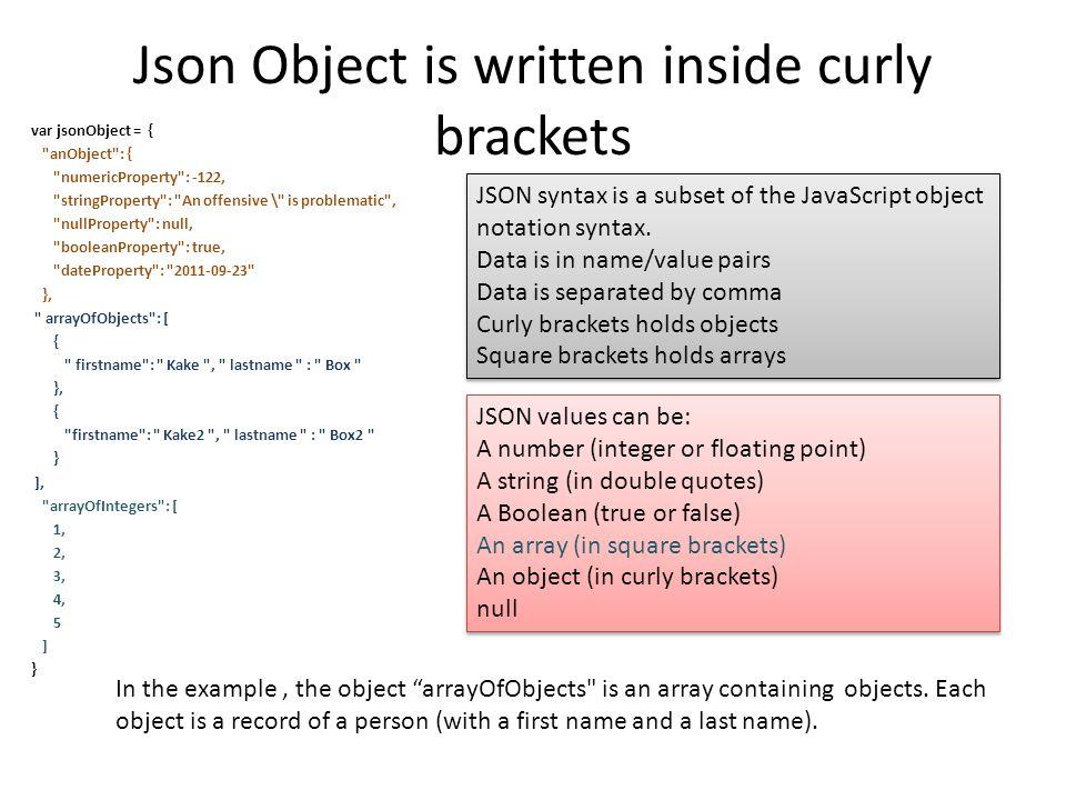 Json Object is written inside curly brackets