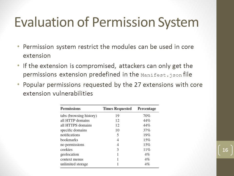 Evaluation of Permission System