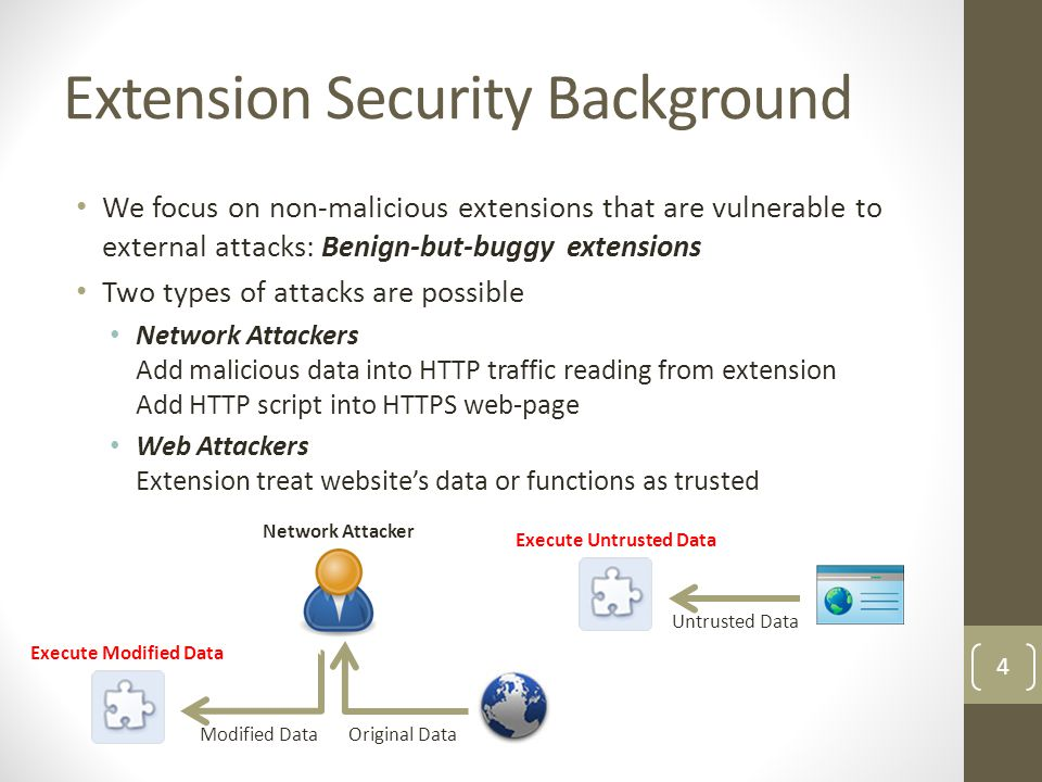 Extension Security Background