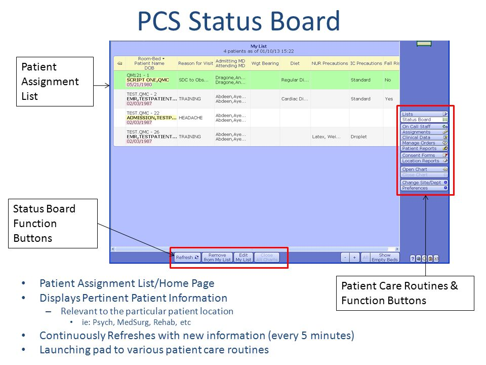 PCS Status Board Patient Assignment List Status Board Function Buttons