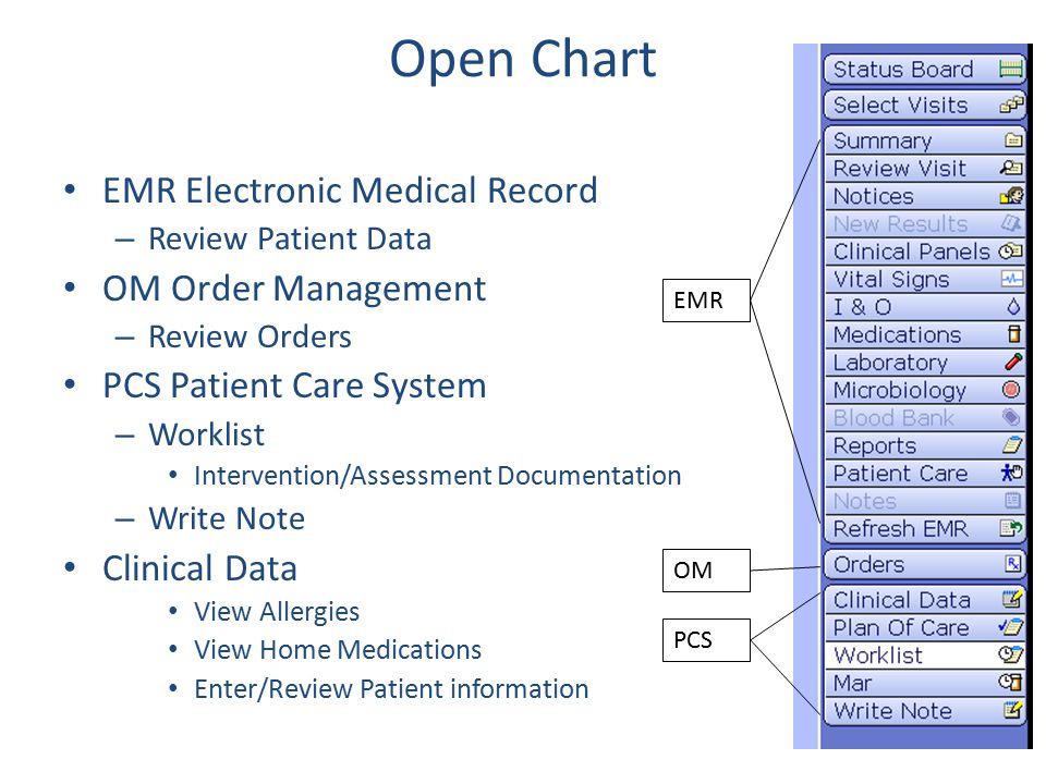 Open Chart EMR Electronic Medical Record OM Order Management