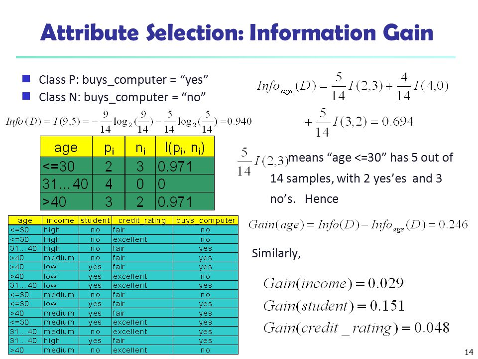 Attribute Selection: Information Gain