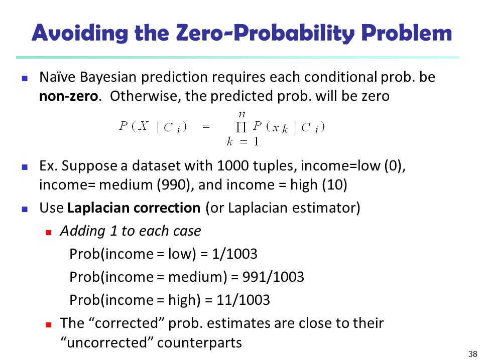 Avoiding the Zero-Probability Problem