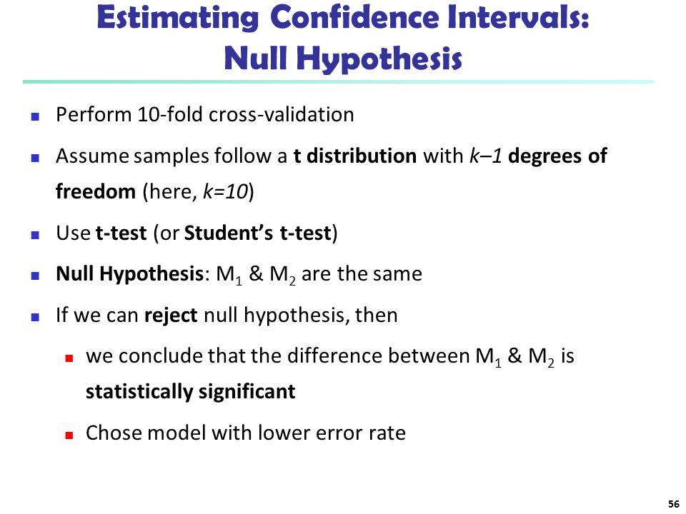 Estimating Confidence Intervals: Null Hypothesis