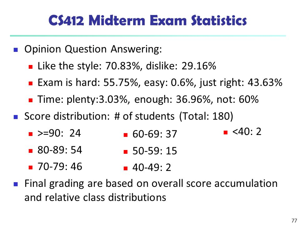 CS412 Midterm Exam Statistics