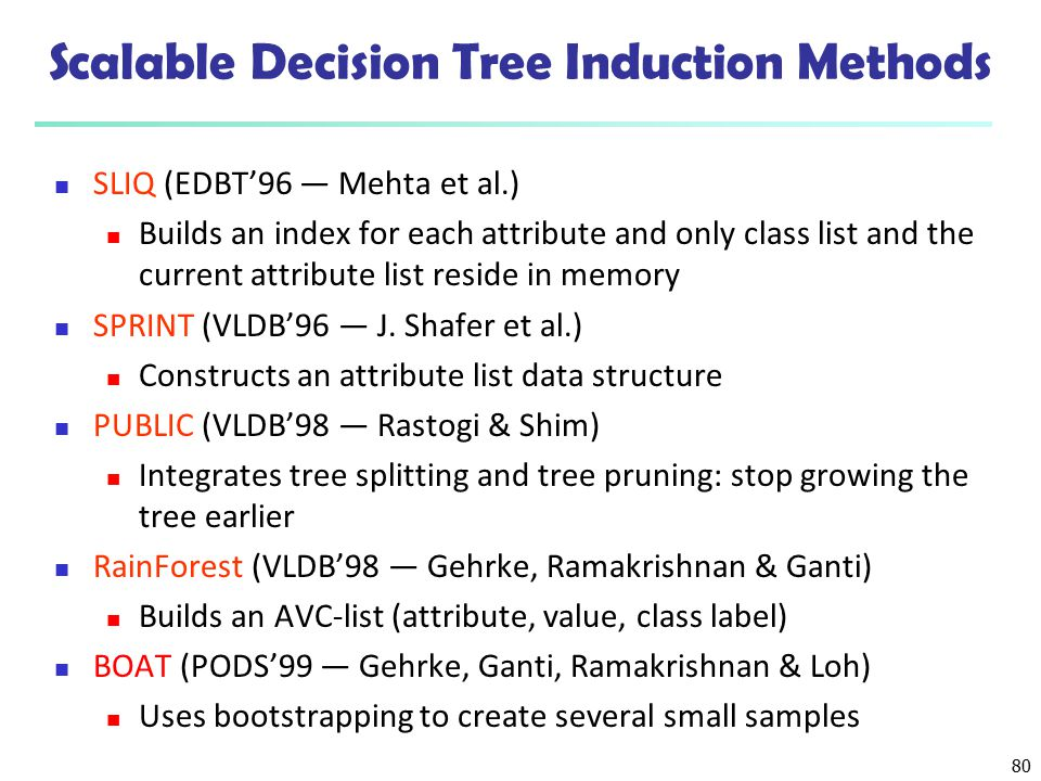 Scalable Decision Tree Induction Methods