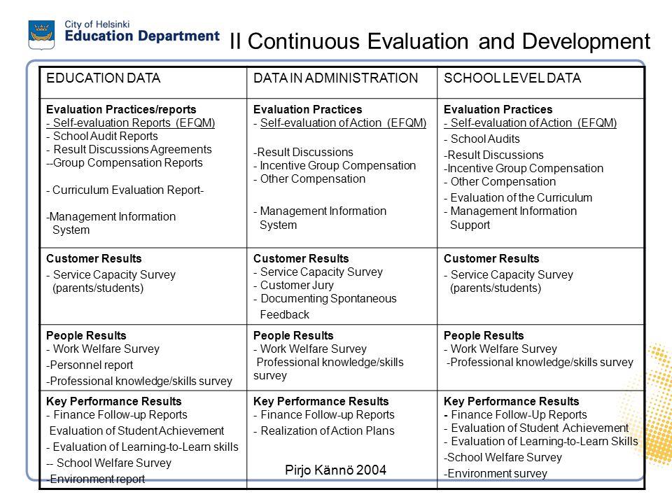 I Strategic Evaluation