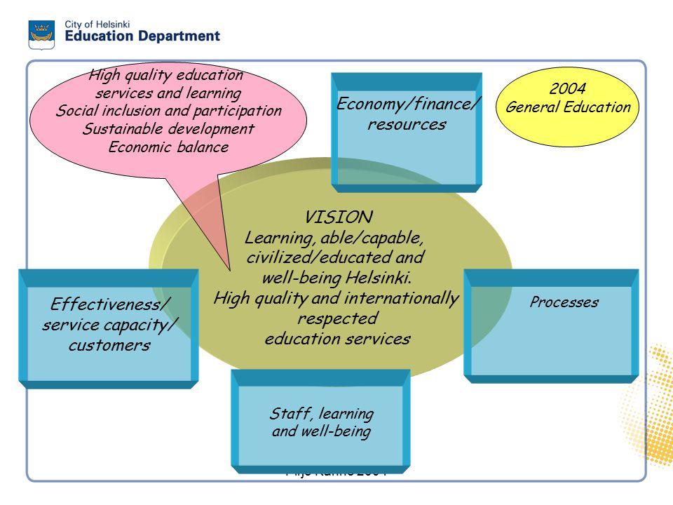 The Framework of Evaluation