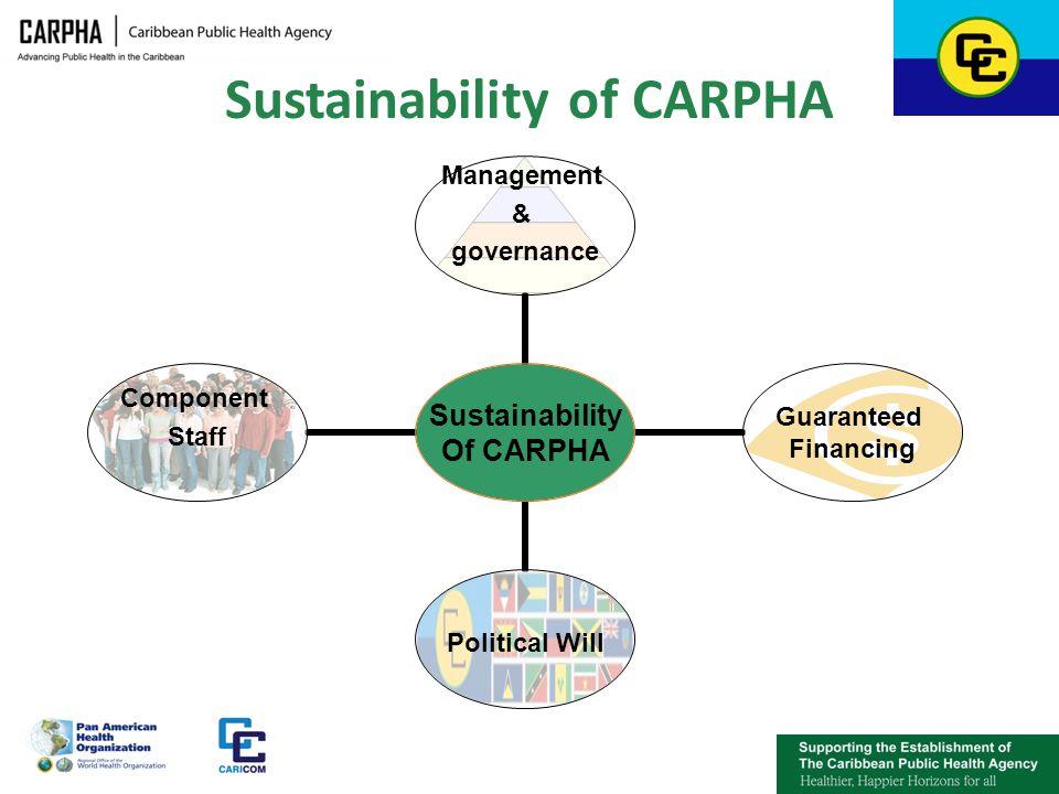 Sustainability of CARPHA