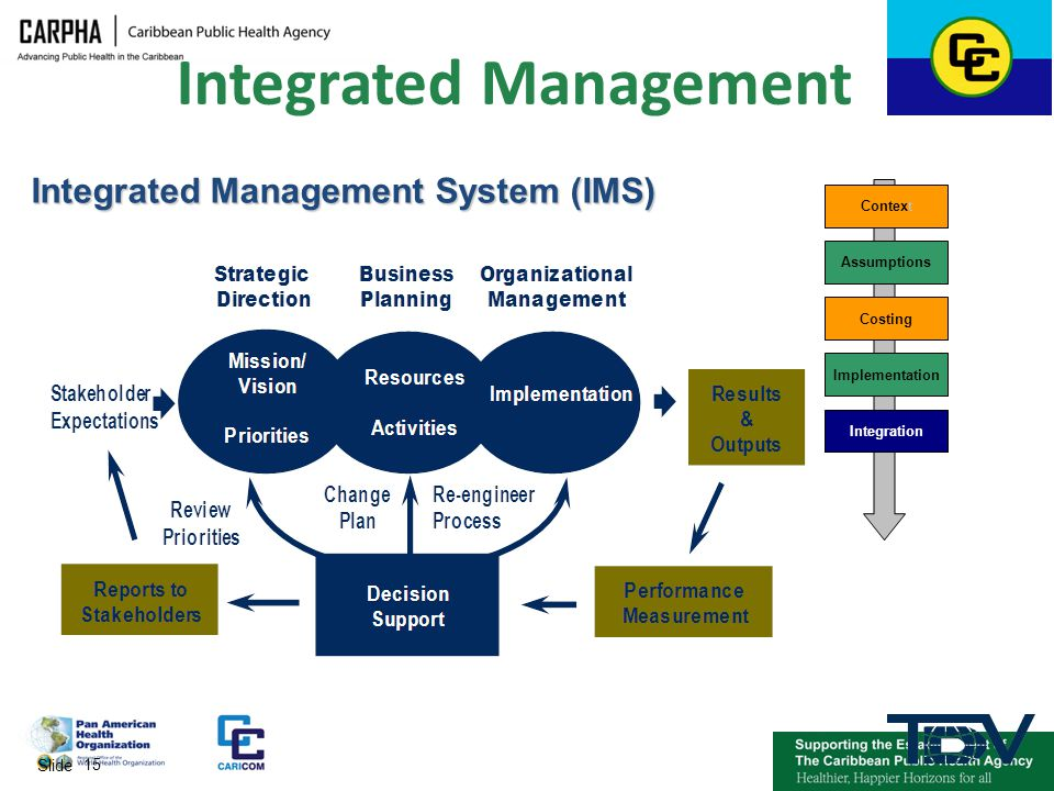 Integrated management system software free download