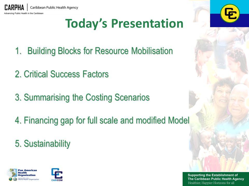 Today's Presentation Building Blocks for Resource Mobilisation