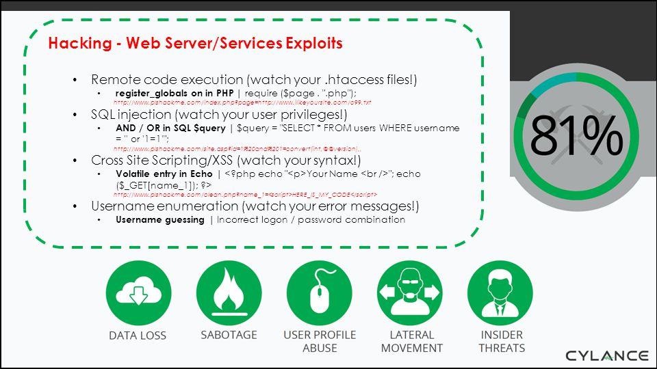 Hacking - Web Server/Services Exploits