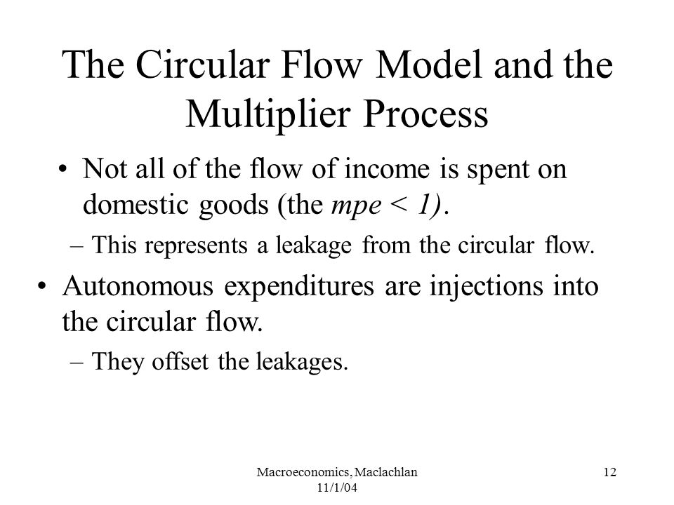 The Circular Flow Model and the Multiplier Process